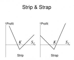 Strip et Strap
