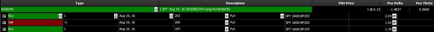 Long Put Butterfly
