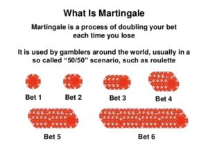 Martingale dans le trading intro